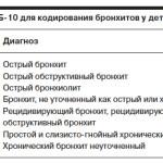 Пример кодирования бронхита у детей по МКБ-10