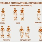 Комплекс упражнений Стрельниковой при астме