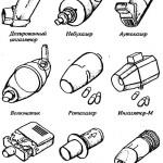 Основные типы ингаляторов