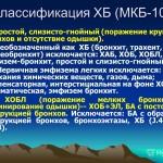 ХОБЛ по классификатору Мкб-10