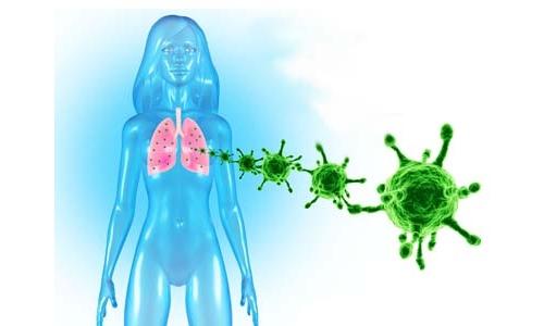 Проблема саркоидоза легких