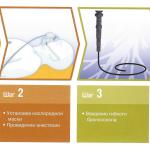 Бронхоскопия - исследование состояния бронхов