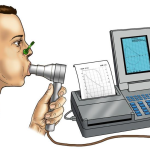 Принцип оценки функции внешнего дыхания