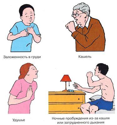 специалисты бронхиальной астмы
