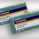 Сумамед - аналог Азитромицина