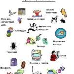 Раздражители астмы