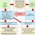 Лечение отека легких на догоспитальном этапе