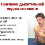 Признаки дыхательной недостаточности