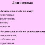Классификация гипоксии